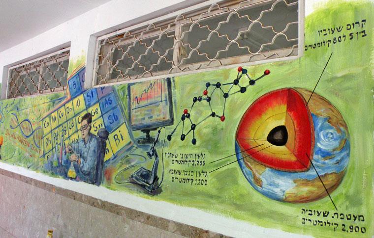 ציורי קיר בנושא כימיה