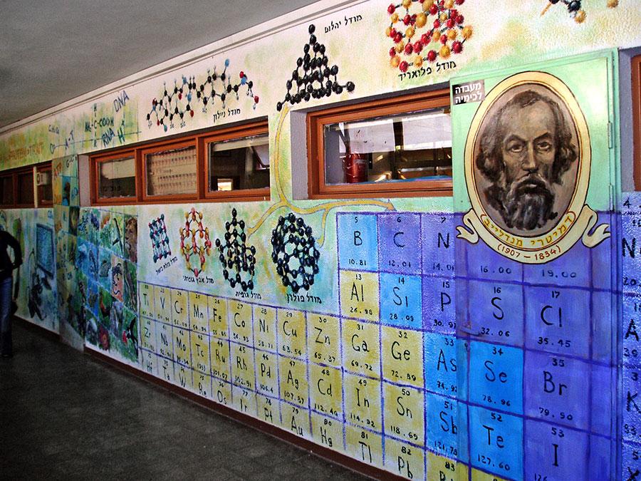 ציורי קיר דיוקנו של מינדילייב והטבלה המחזורית